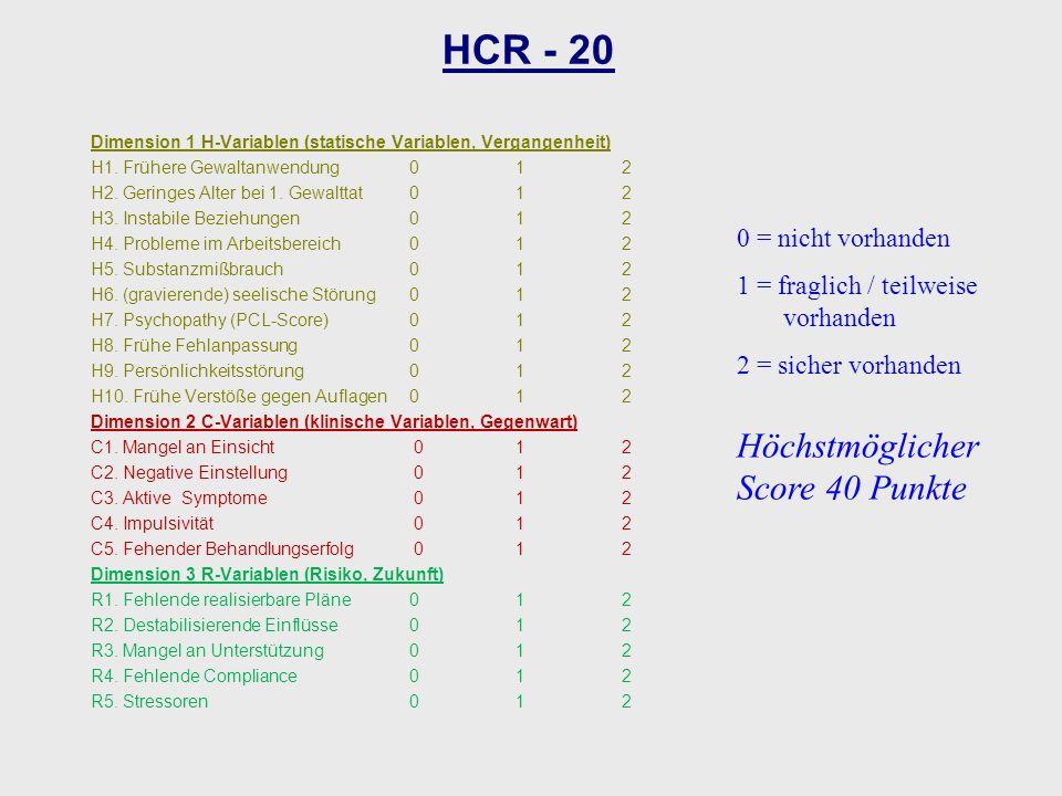 HCR - 20 Höchstmöglicher Score 40 Punkte 0 = nicht vorhanden