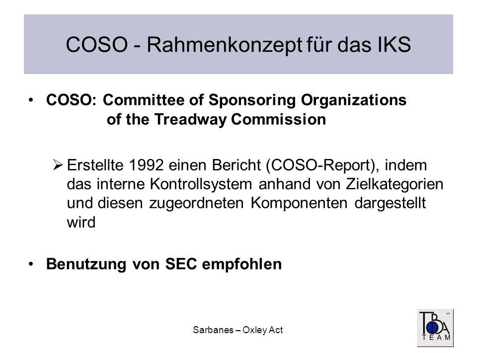 COSO - Rahmenkonzept für das IKS