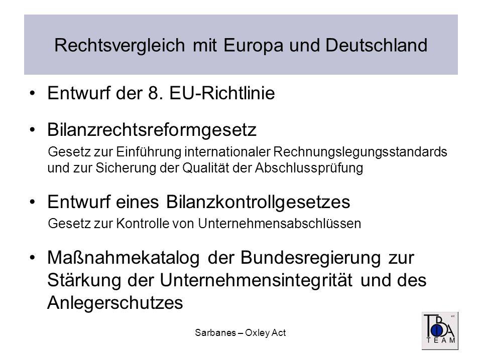 Rechtsvergleich mit Europa und Deutschland