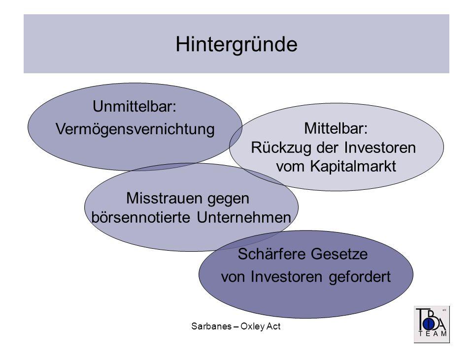 Hintergründe Unmittelbar: Vermögensvernichtung Mittelbar: