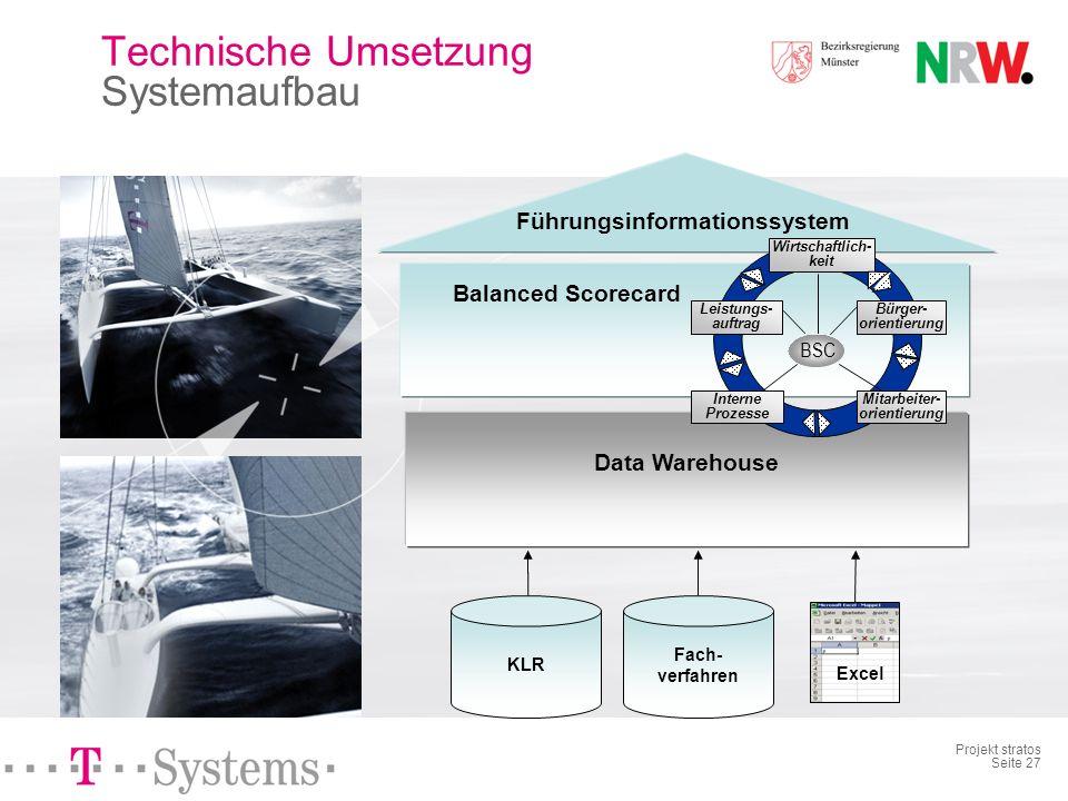 Technische Umsetzung Systemaufbau