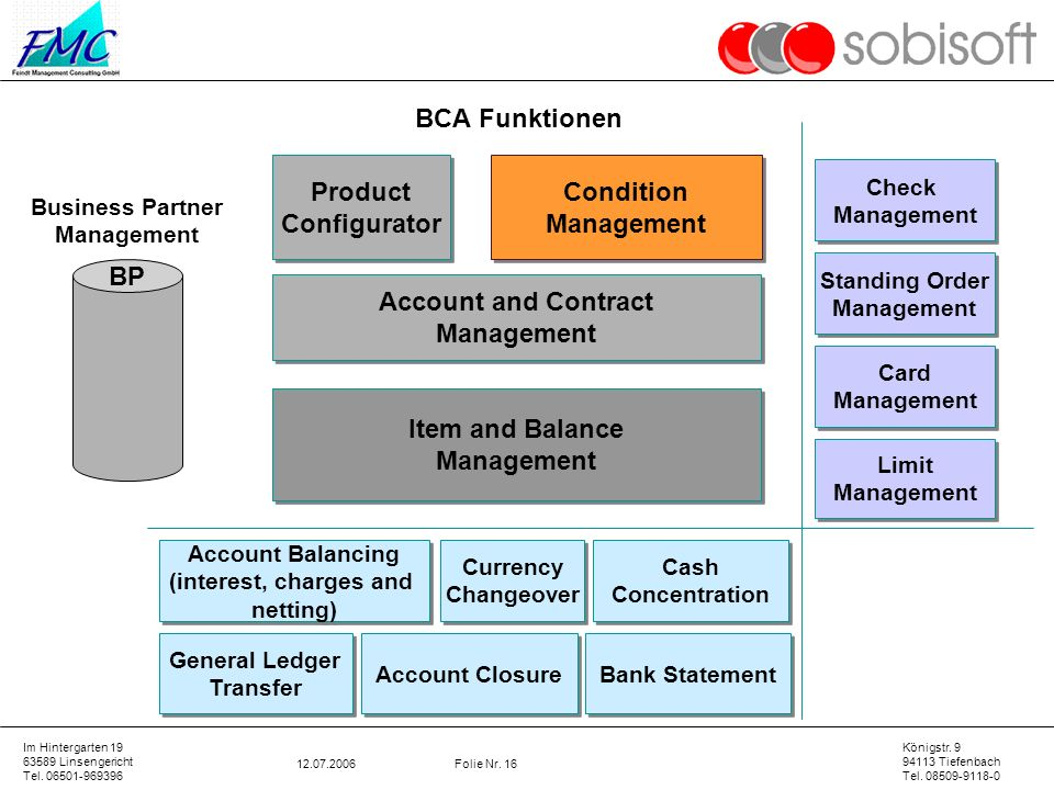 BCA Funktionen BP Account and Contract Management Item and Balance