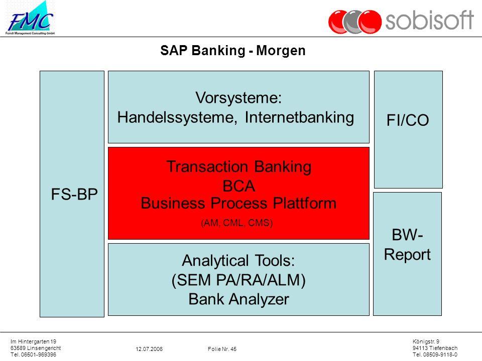 Business Process Plattform (AM, CML, CMS)