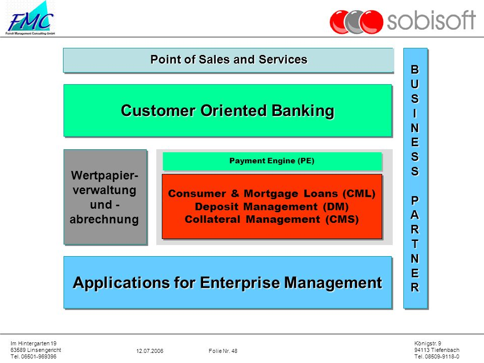 Customer Oriented Banking Applications for Enterprise Management
