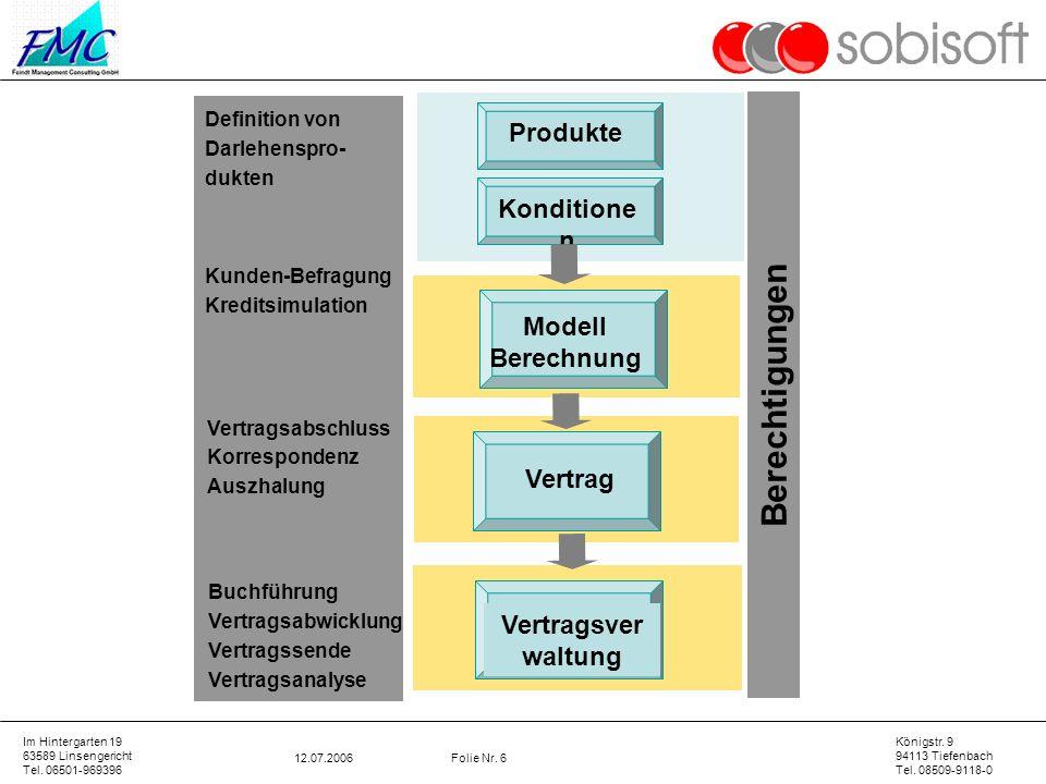 Berechtigungen Produkte Konditionen Modell Berechnung Vertrag