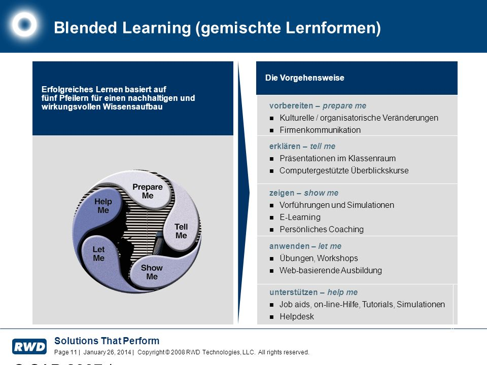 Blended Learning (gemischte Lernformen)