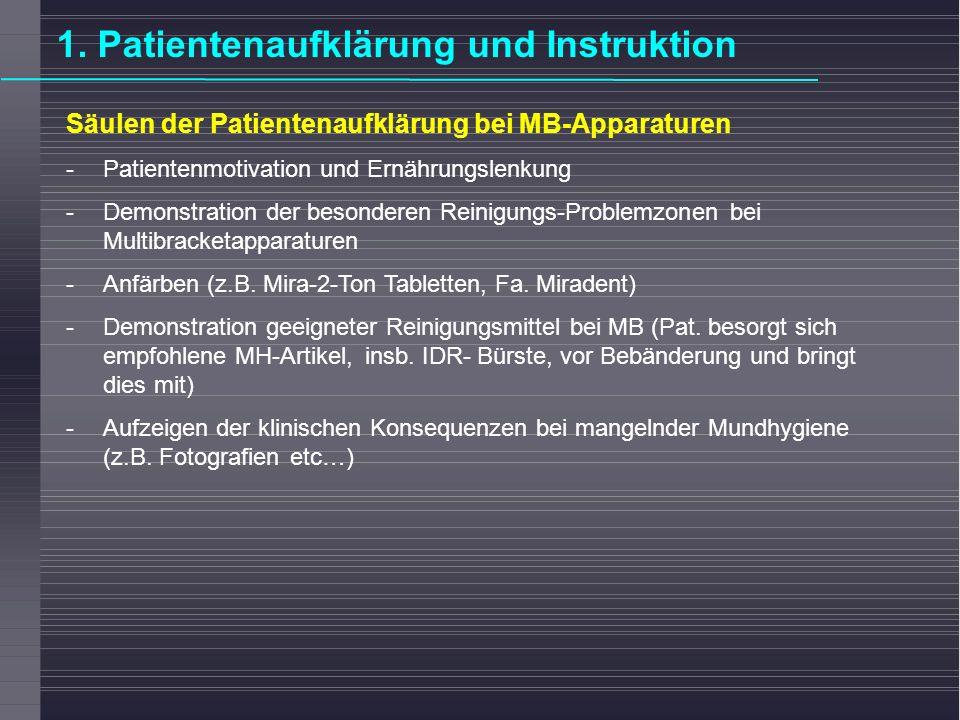 1. Patientenaufklärung und Instruktion