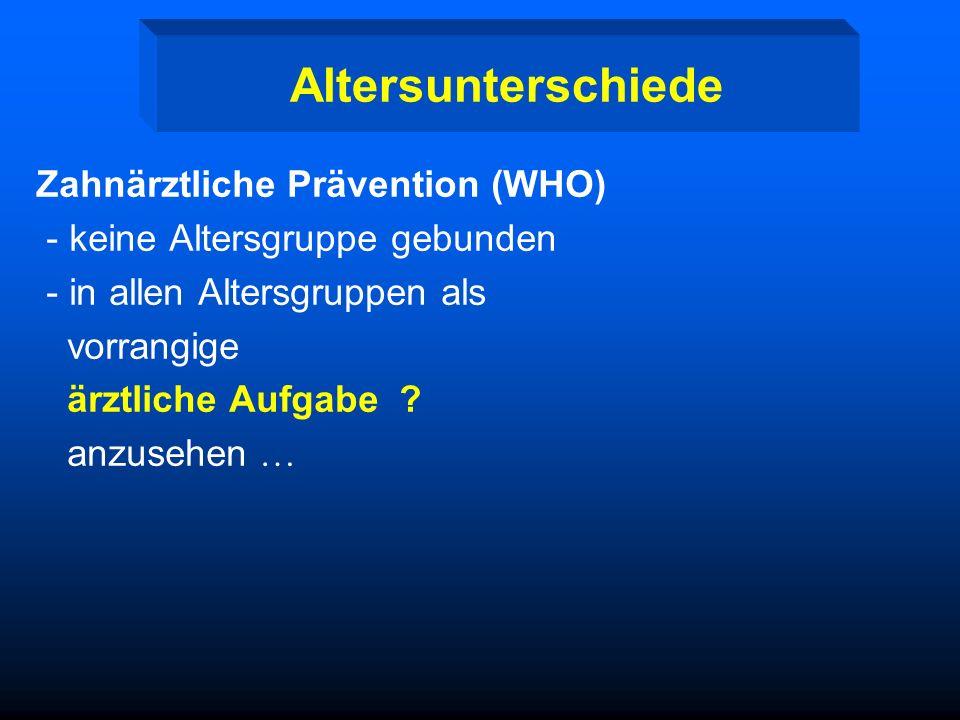 Altersunterschiede Zahnärztliche Prävention (WHO)