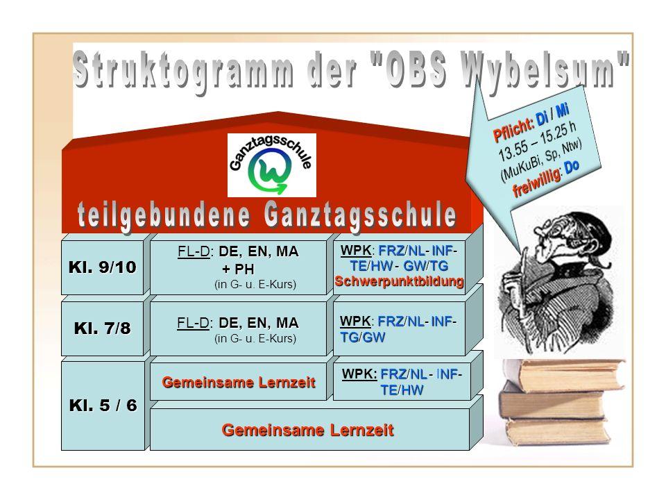 Struktogramm der OBS Wybelsum