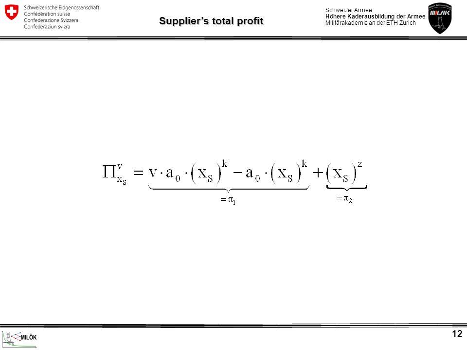 Supplier's total profit
