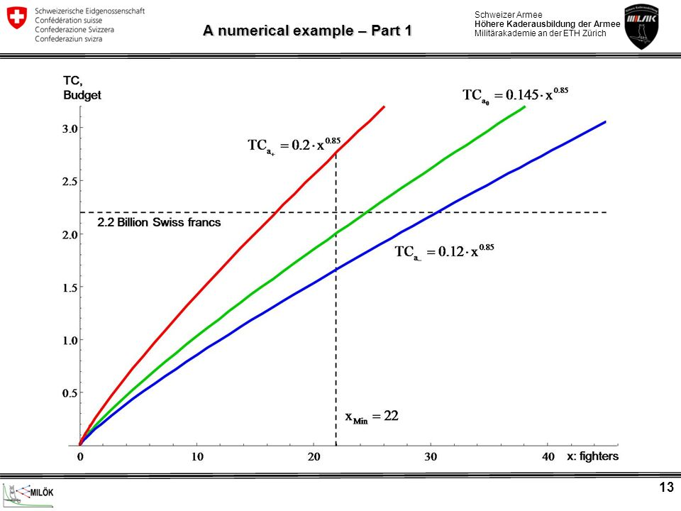 A numerical example – Part 1