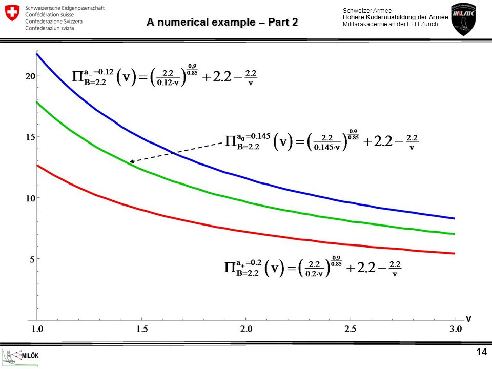 A numerical example – Part 2