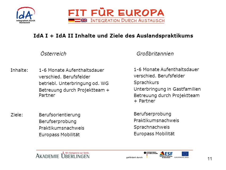 IdA I + IdA II Inhalte und Ziele des Auslandspraktikums