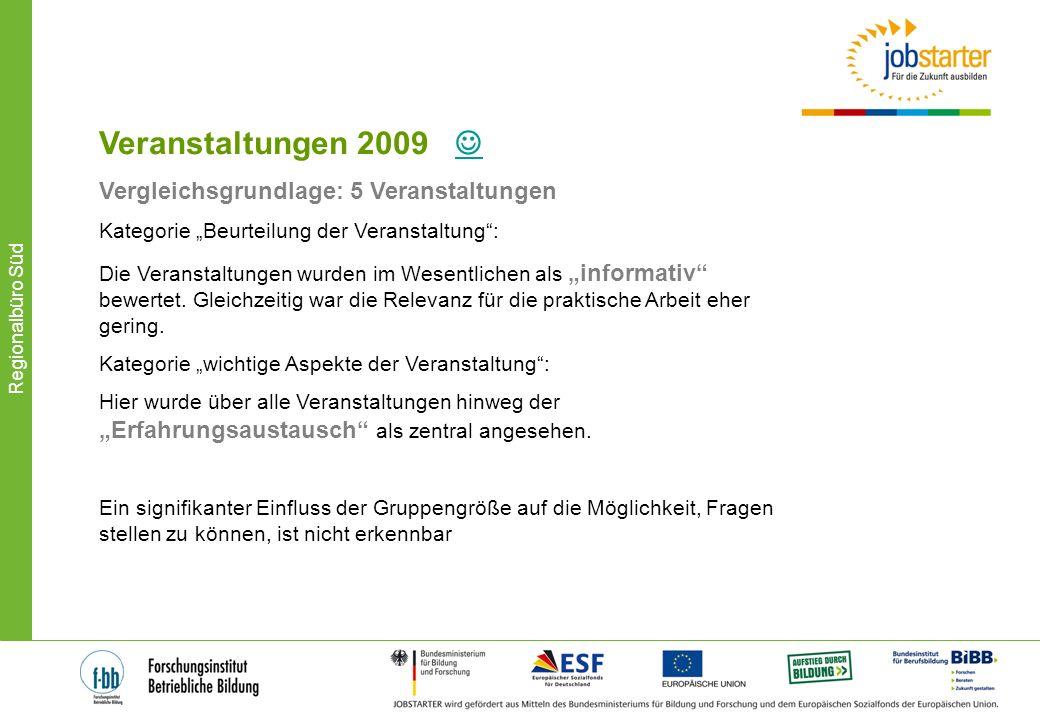 Veranstaltungen 2009 J Vergleichsgrundlage: 5 Veranstaltungen
