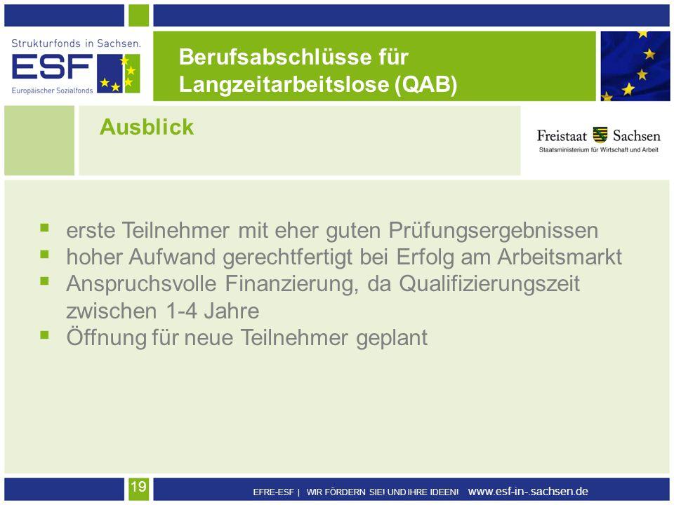 Berufsabschlüsse für Langzeitarbeitslose (QAB) Ausblick. erste Teilnehmer mit eher guten Prüfungsergebnissen.
