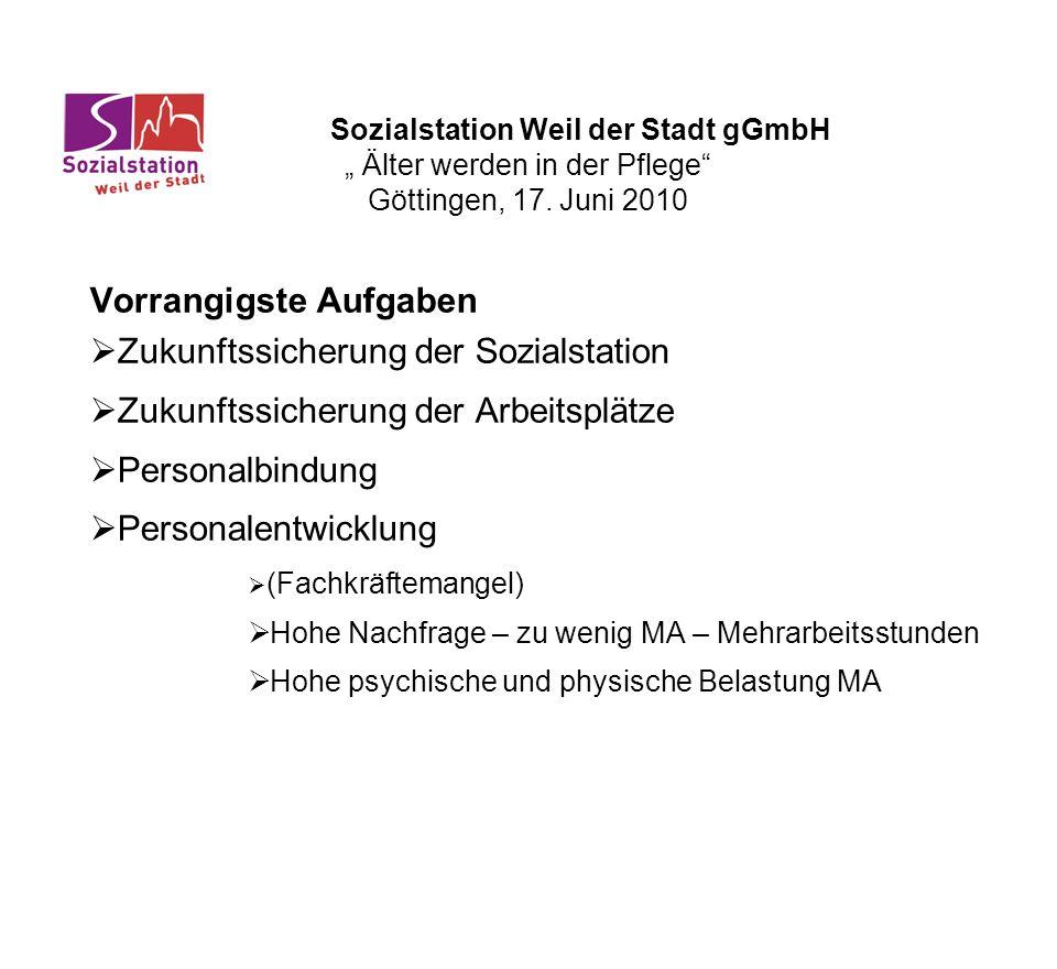 Vorrangigste Aufgaben Zukunftssicherung der Sozialstation