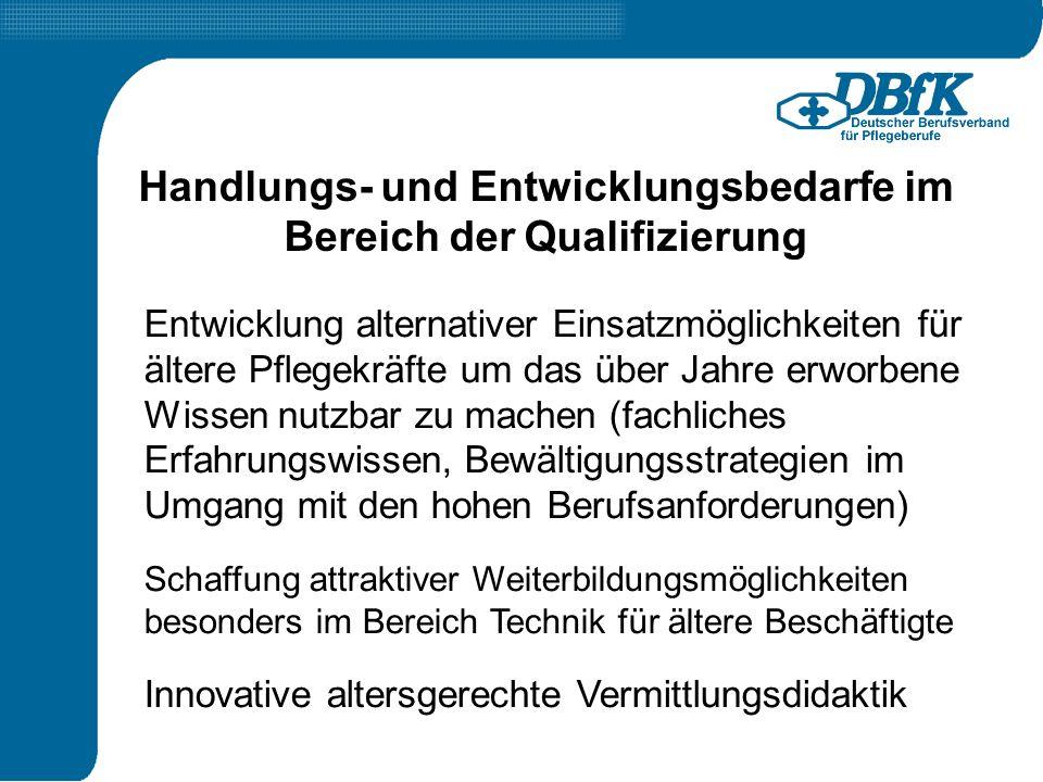 Handlungs- und Entwicklungsbedarfe im Bereich der Qualifizierung