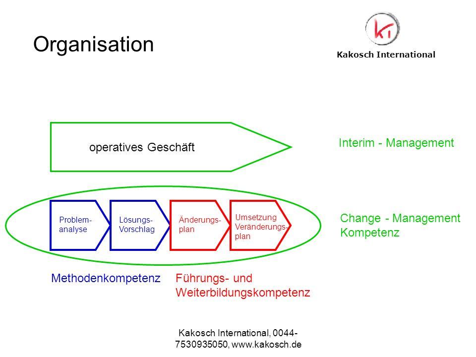 Kakosch International, 0044-7530935050, www.kakosch.de
