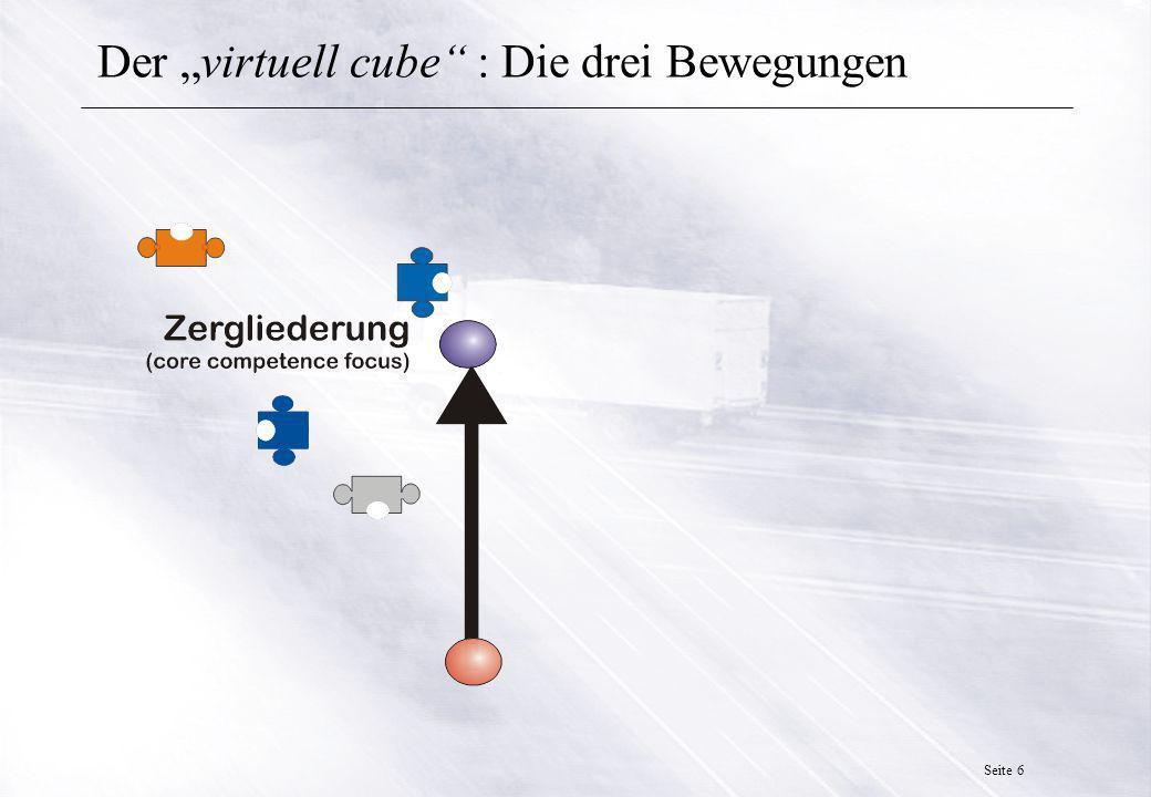 """Der """"virtuell cube : Die drei Bewegungen"""
