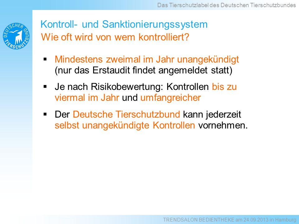 Kontroll- und Sanktionierungssystem