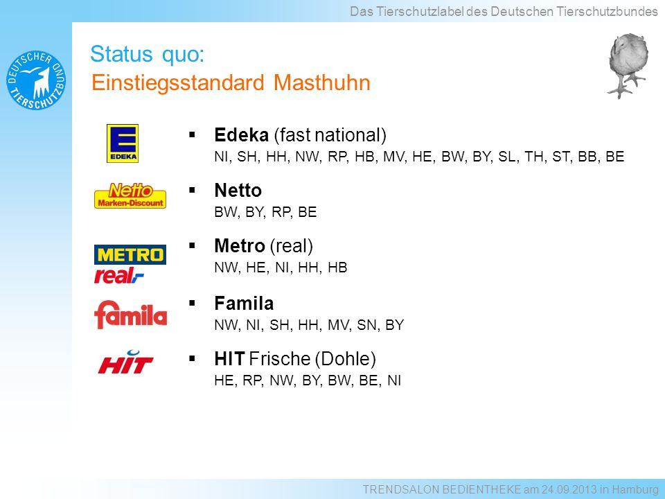 Status quo: Einstiegsstandard Masthuhn Edeka (fast national) Netto