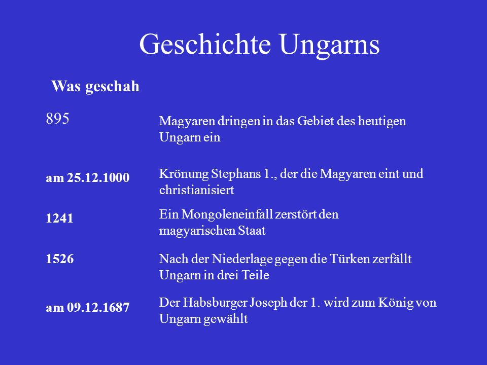 Geschichte Ungarns Was geschah 895