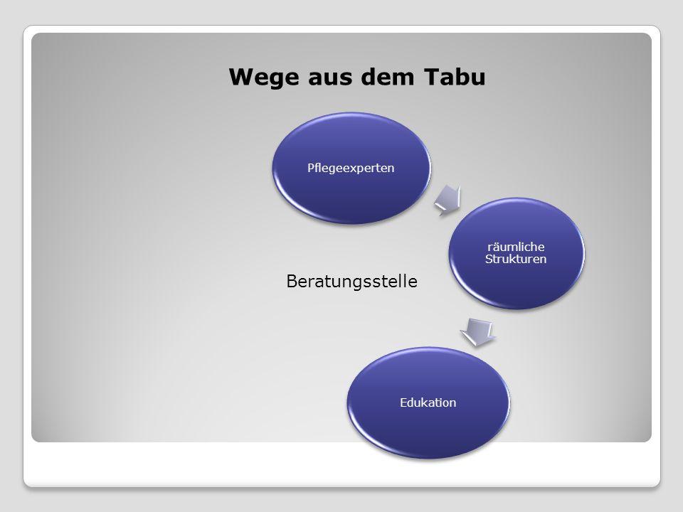 Wege aus dem Tabu Beratungsstelle Pflegeexperten räumliche Strukturen