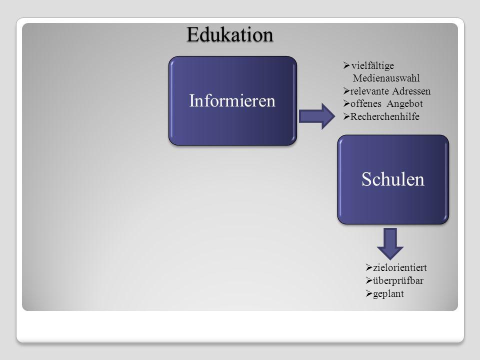 Edukation Schulen Informieren vielfältige …Medienauswahl