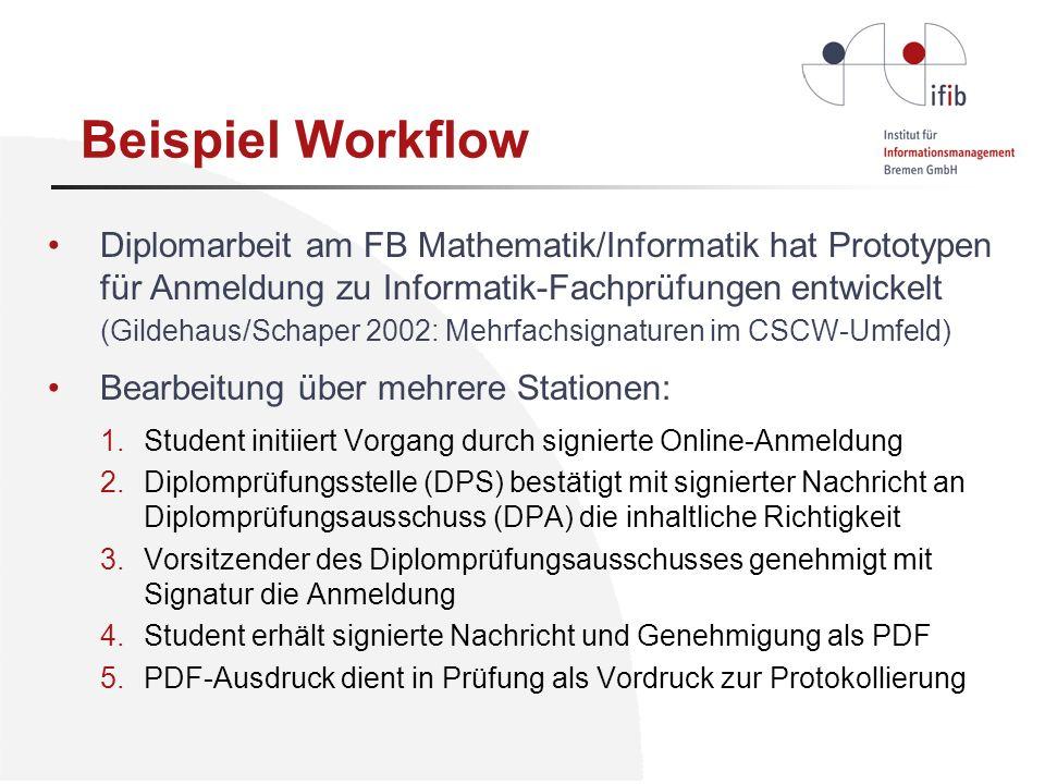 Beispiel Workflow