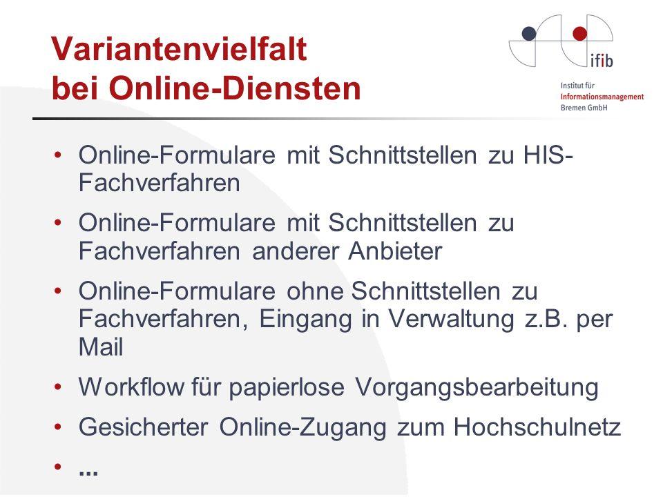 Variantenvielfalt bei Online-Diensten