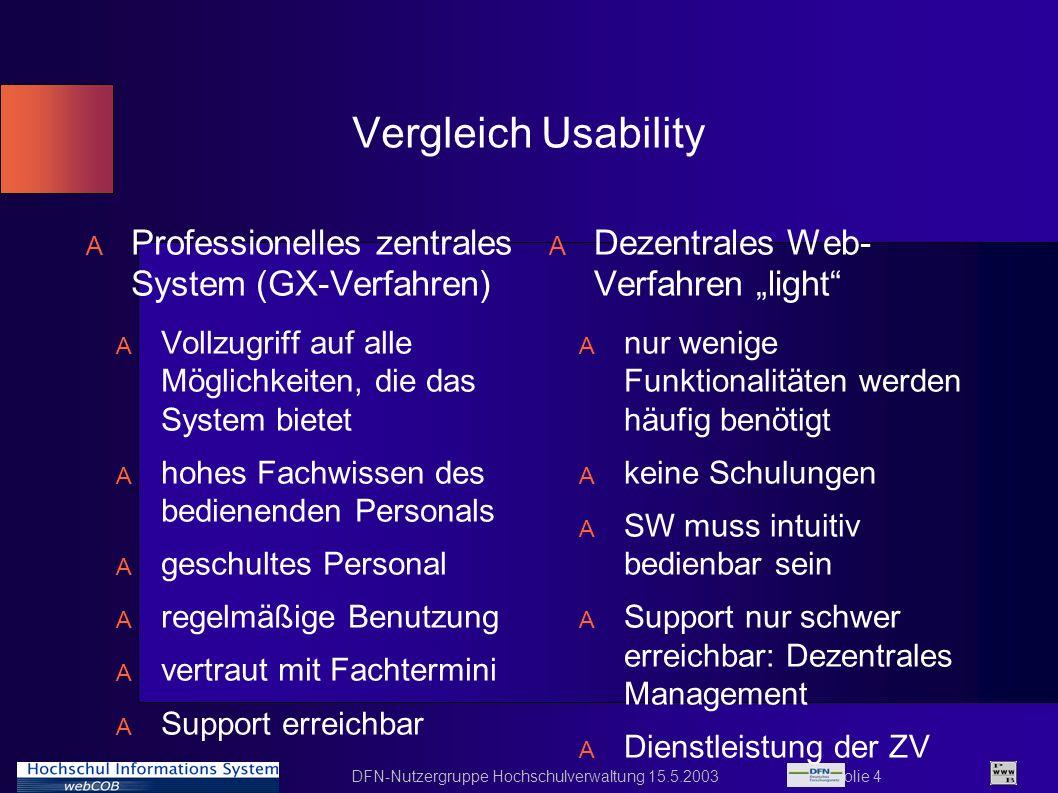 Vergleich Usability Professionelles zentrales System (GX-Verfahren)
