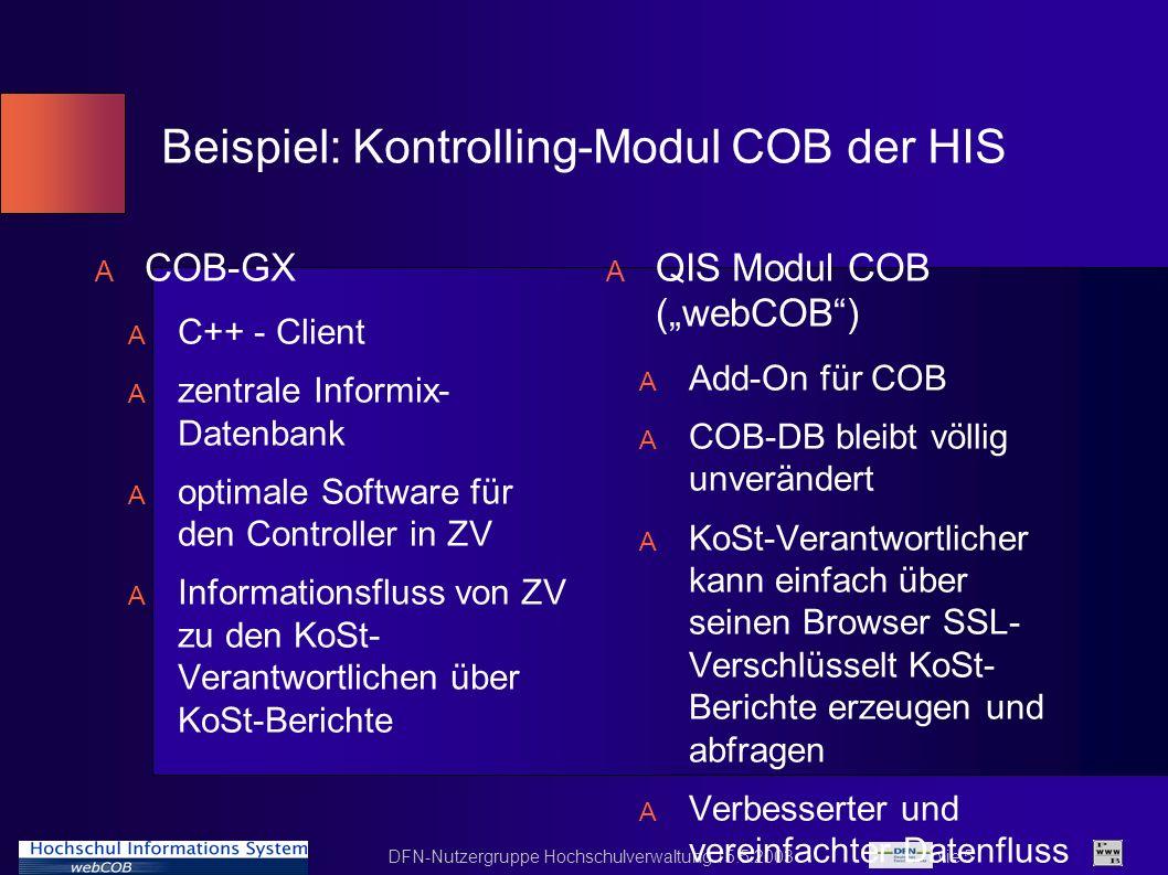 Beispiel: Kontrolling-Modul COB der HIS