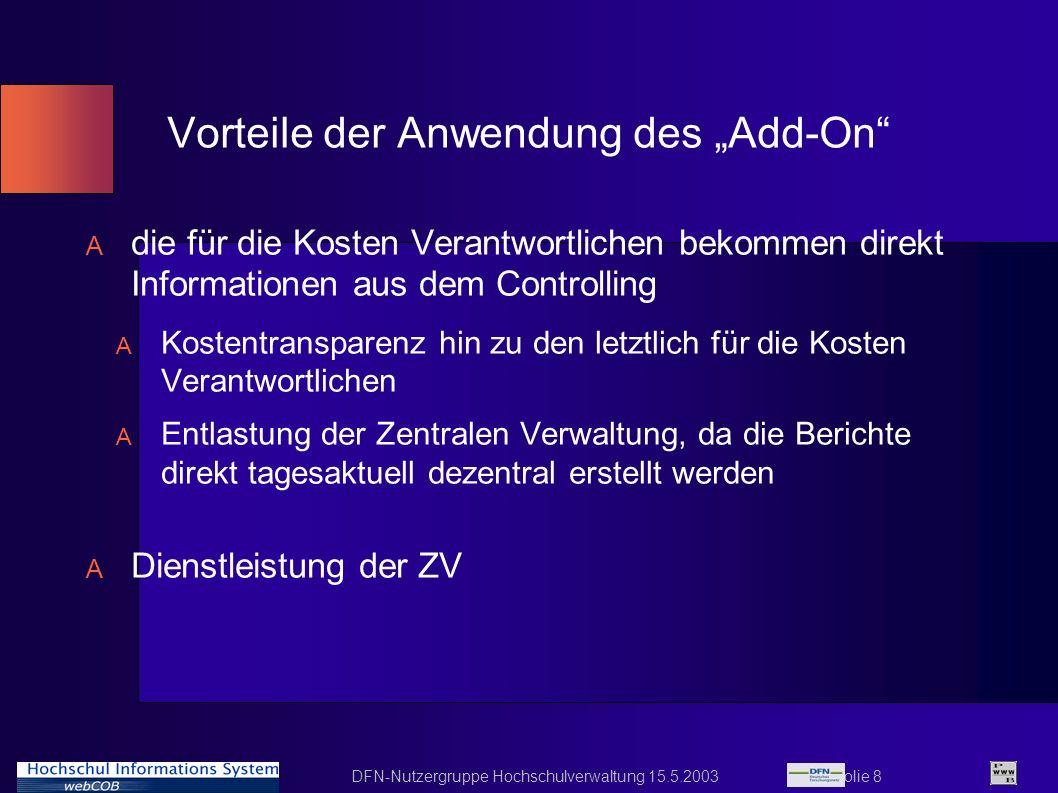 """Vorteile der Anwendung des """"Add-On"""