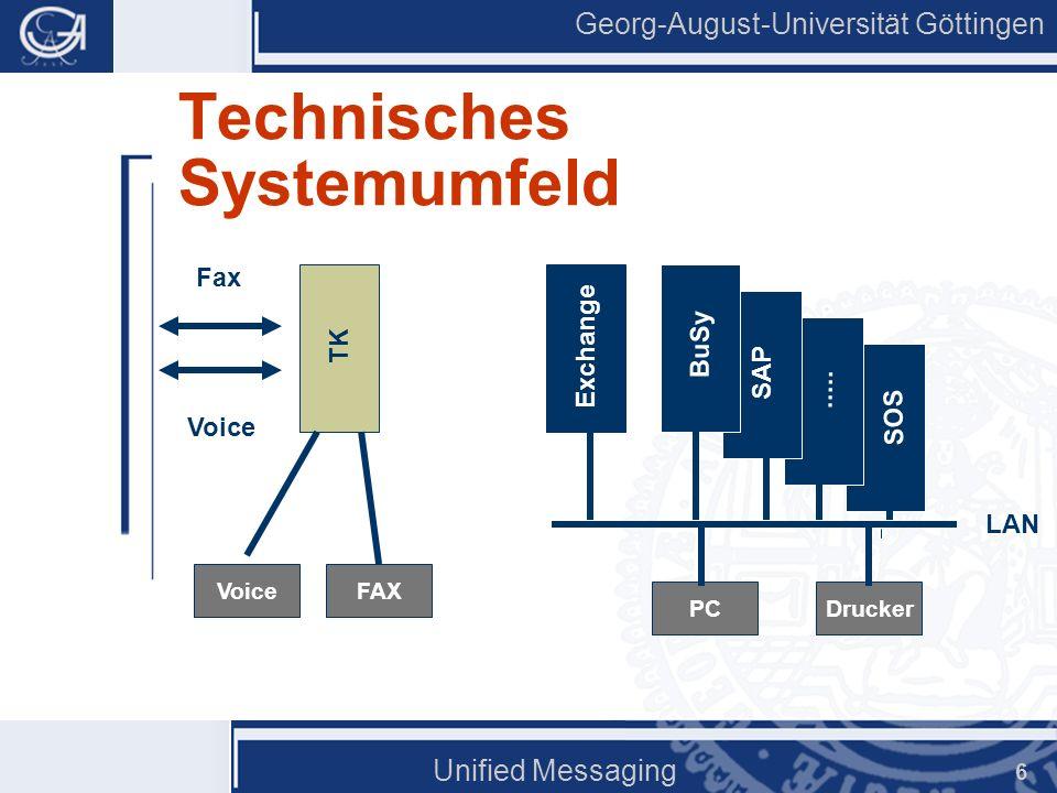 Technisches Systemumfeld