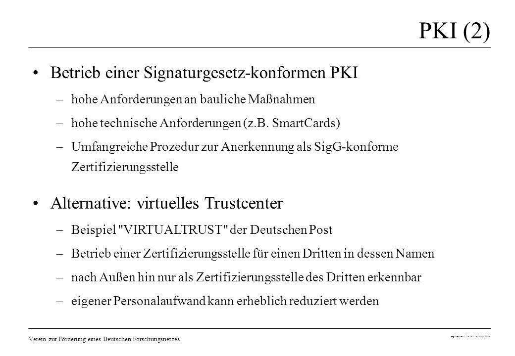 PKI (2) Betrieb einer Signaturgesetz-konformen PKI