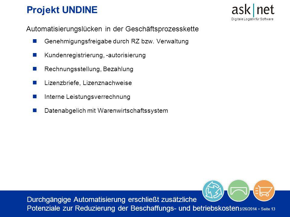 Projekt UNDINE Automatisierungslücken in der Geschäftsprozesskette