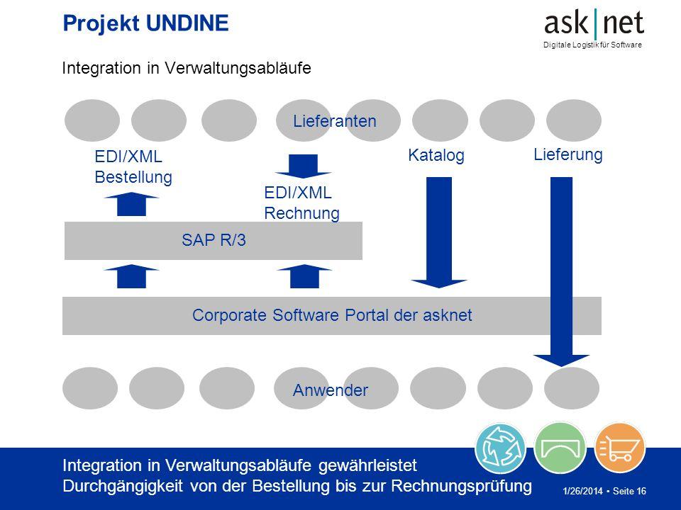 Corporate Software Portal der asknet