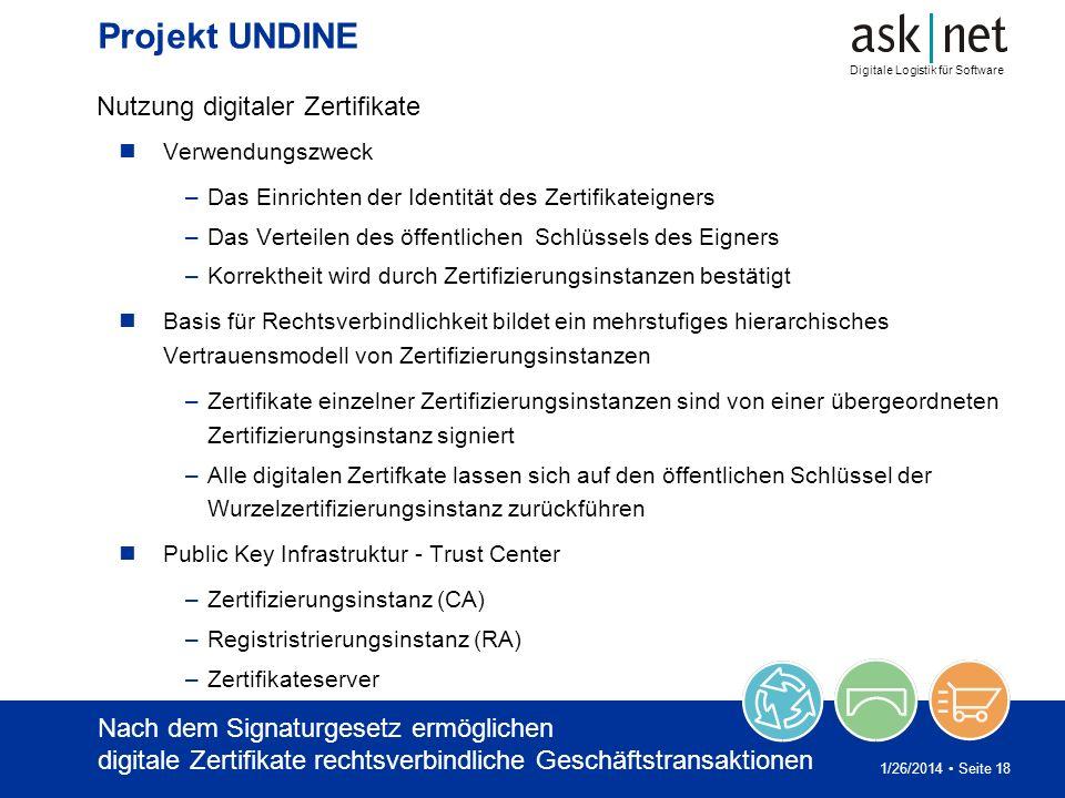 Projekt UNDINE Nutzung digitaler Zertifikate
