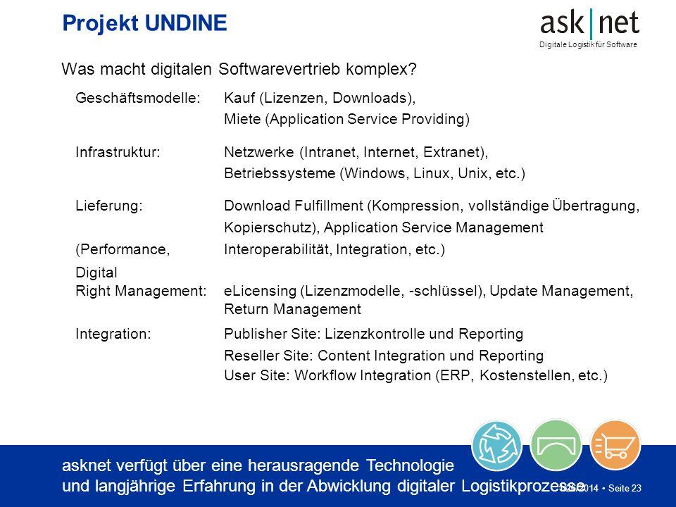 Projekt UNDINE Was macht digitalen Softwarevertrieb komplex