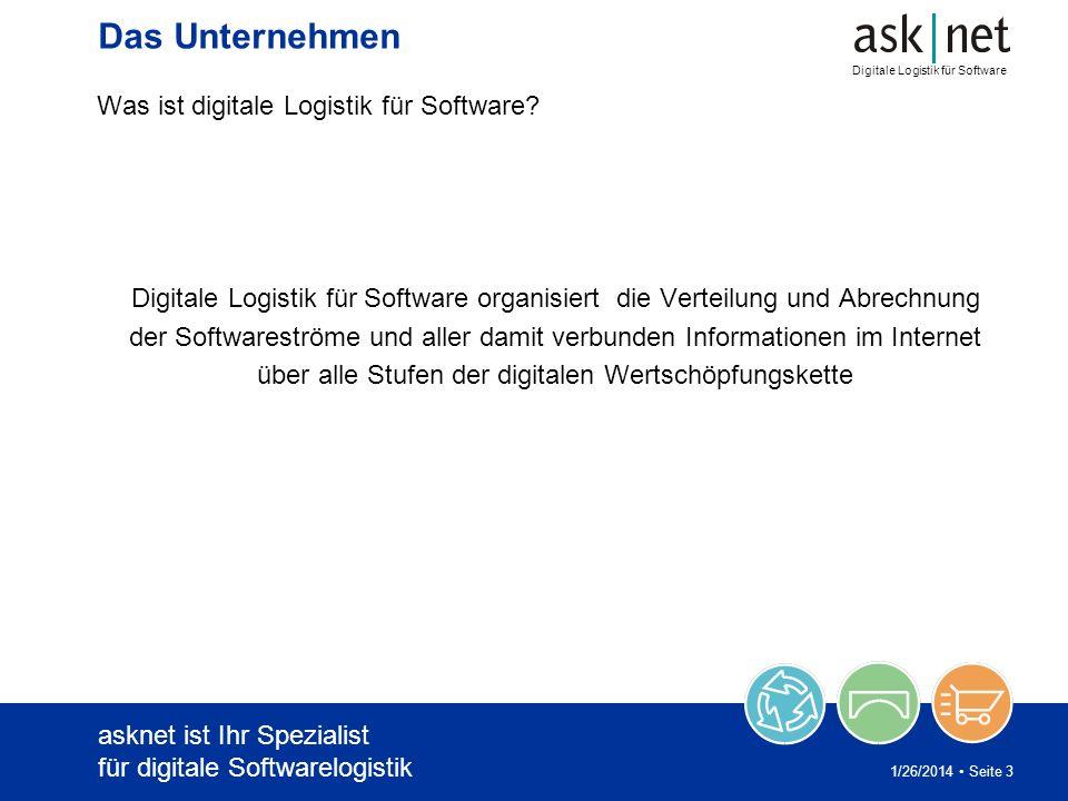 Das Unternehmen Was ist digitale Logistik für Software