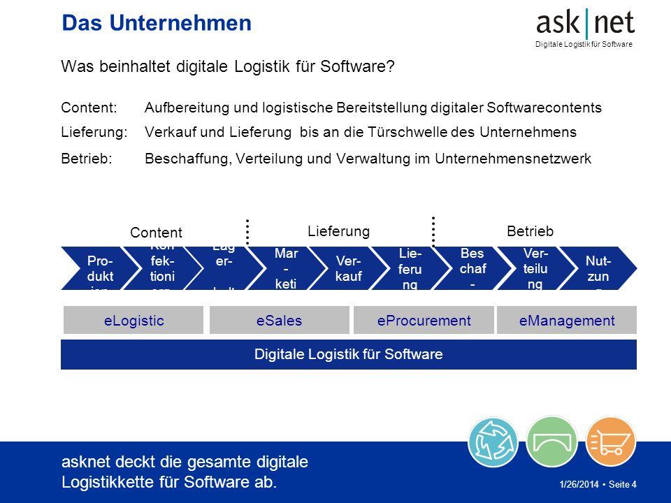 Digitale Logistik für Software
