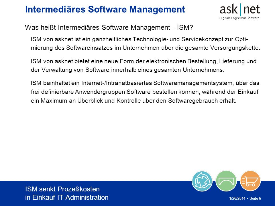 Intermediäres Software Management