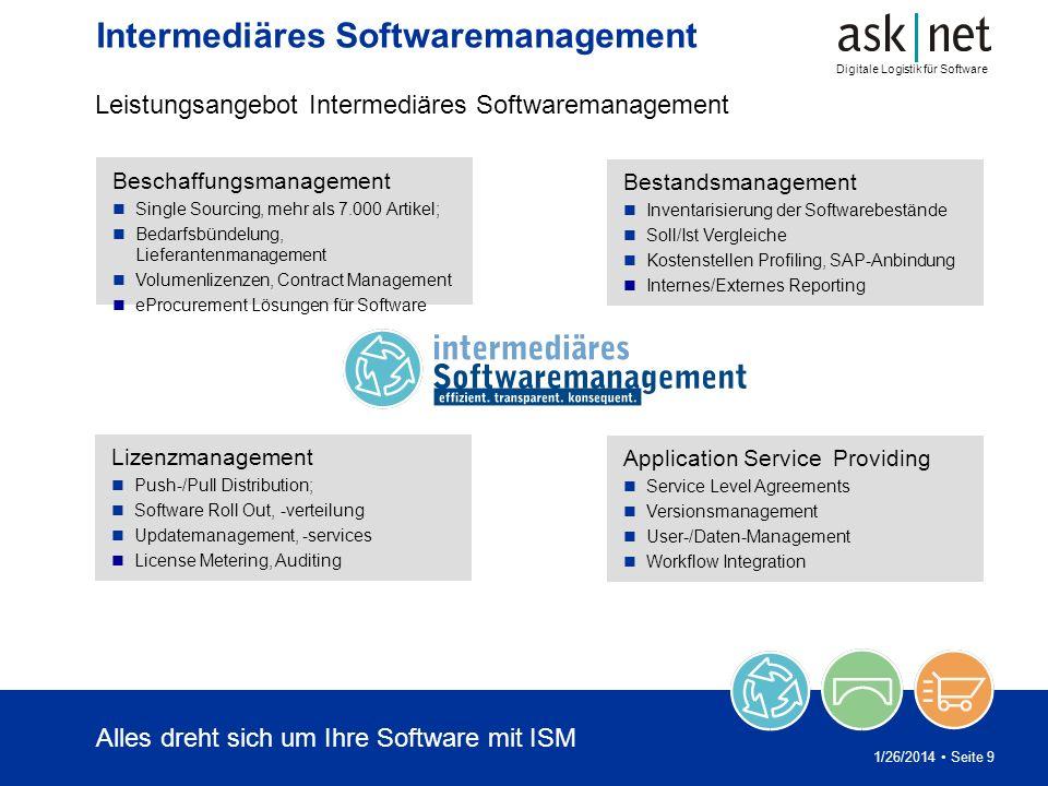 Intermediäres Softwaremanagement