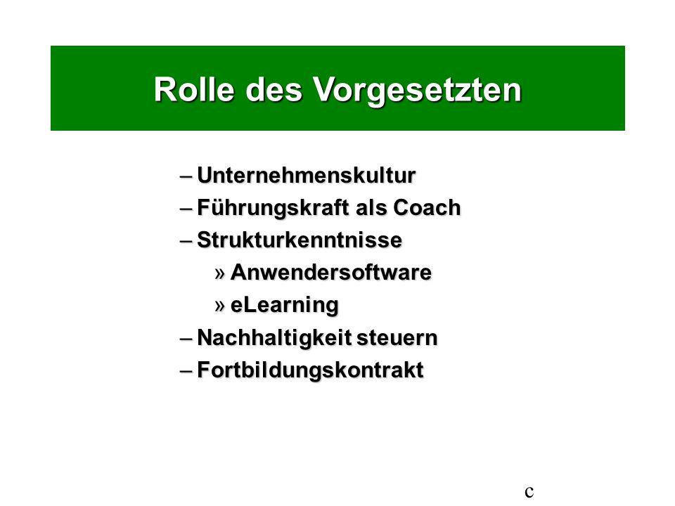 Rolle des Vorgesetzten