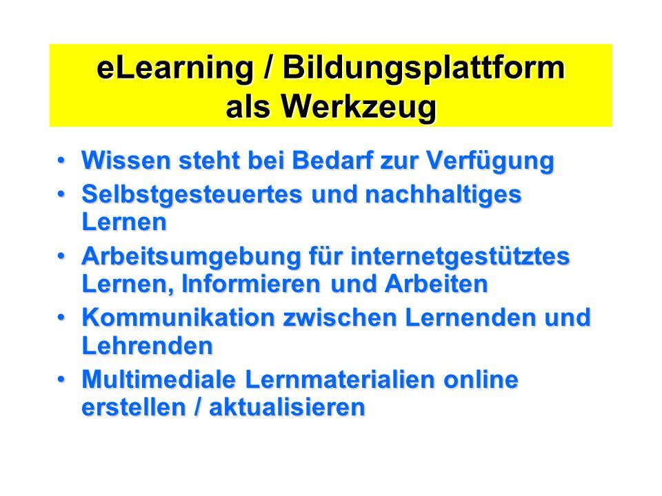 eLearning / Bildungsplattform als Werkzeug