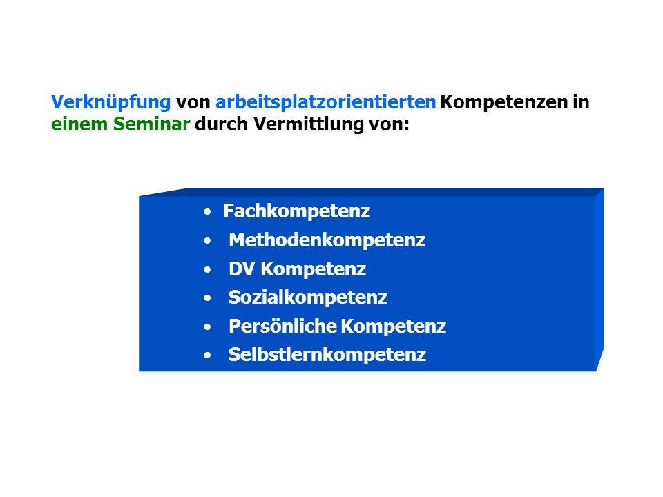 Verknüpfung von arbeitsplatzorientierten Kompetenzen in einem Seminar durch Vermittlung von:
