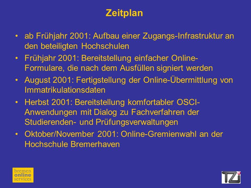 Zeitplan ab Frühjahr 2001: Aufbau einer Zugangs-Infrastruktur an den beteiligten Hochschulen.