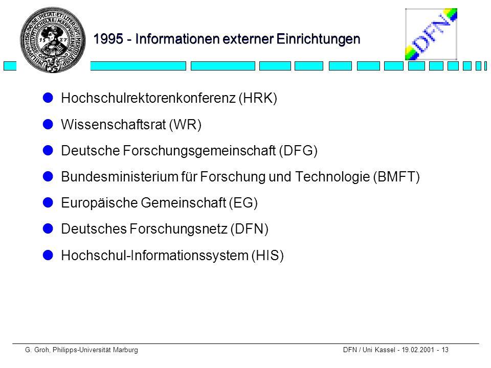 1995 - Informationen externer Einrichtungen