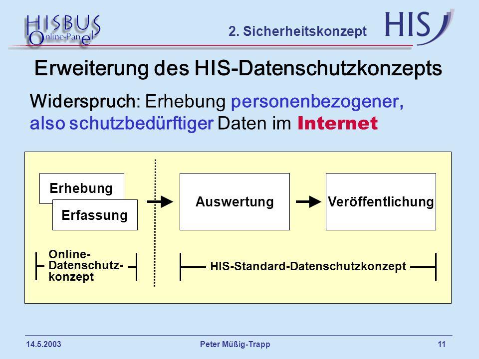 Erweiterung des HIS-Datenschutzkonzepts