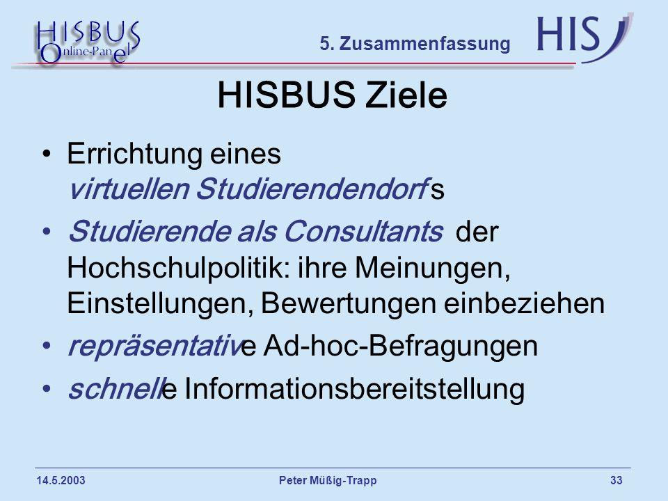 HISBUS Ziele Errichtung eines virtuellen Studierendendorf s